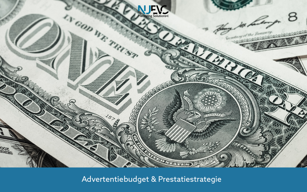 advertentiebudget facebook